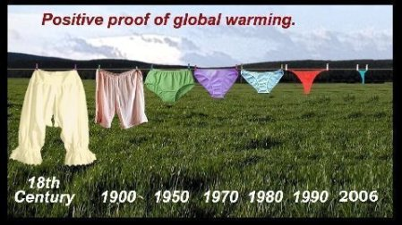 Positive proof of Global Warming!